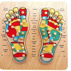 Fußanalyse